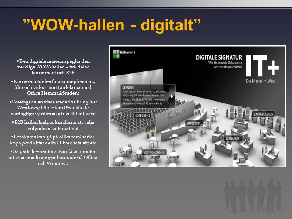 WOW-hallen - digitalt
