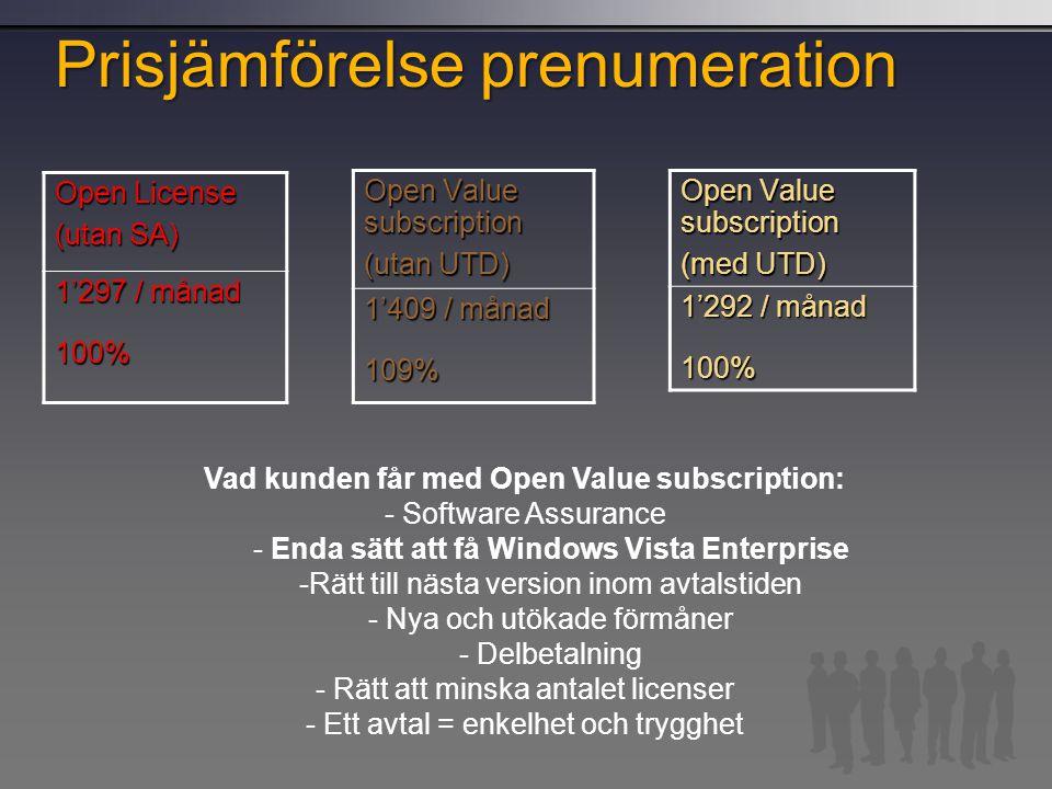 Prisjämförelse prenumeration