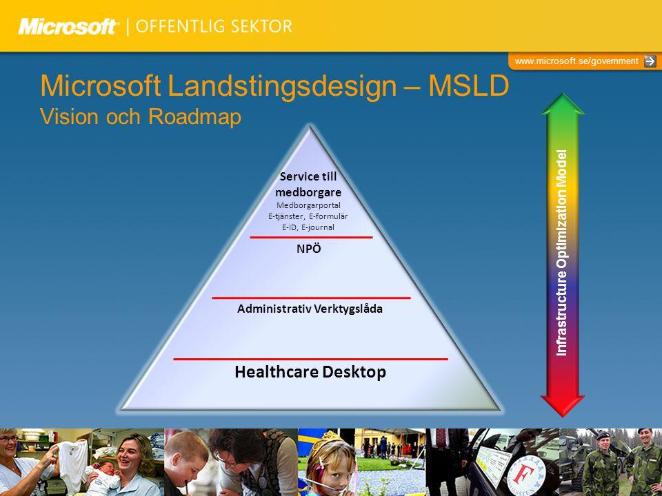 Microsoft Landstingsdesign – MSLD Vision och Roadmap