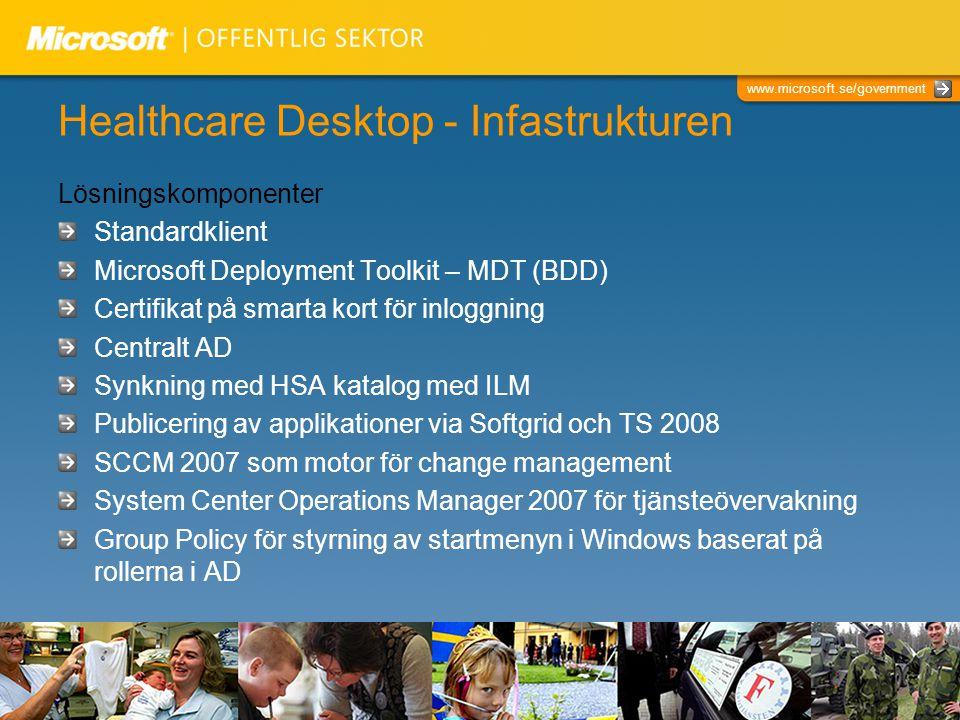 Healthcare Desktop - Infastrukturen