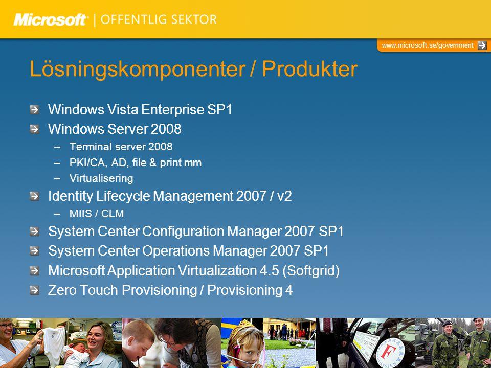 Lösningskomponenter / Produkter