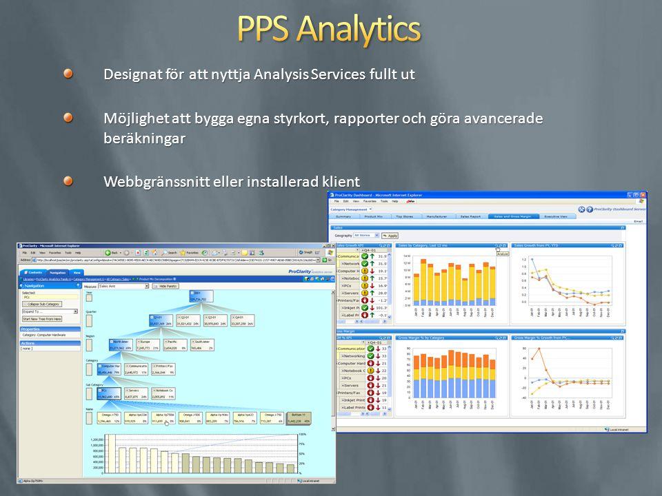 PPS Analytics Designat för att nyttja Analysis Services fullt ut