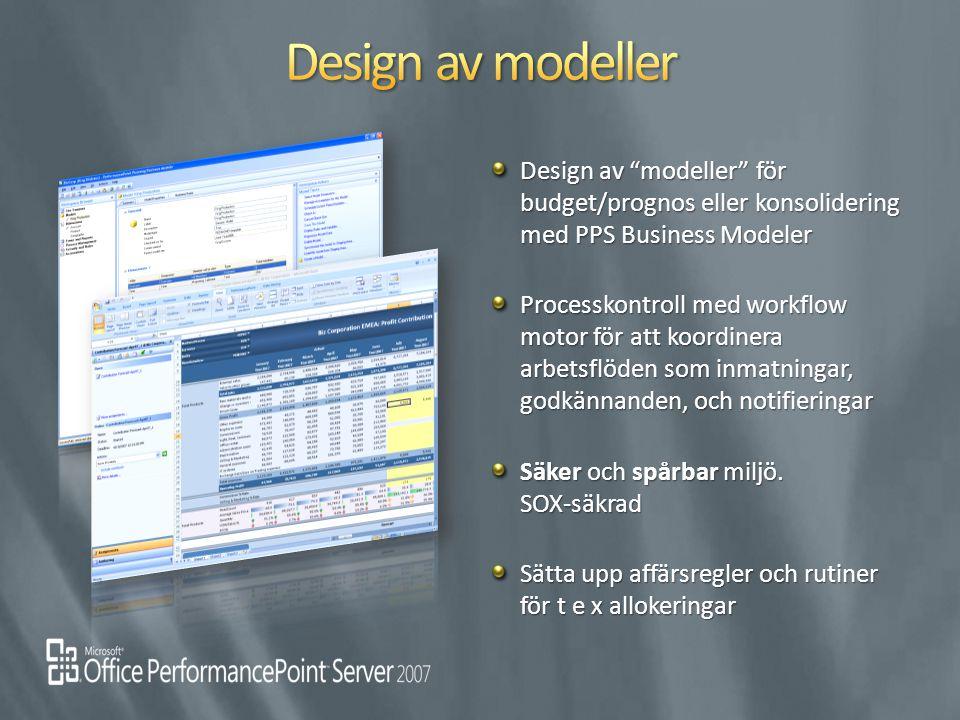 Design av modeller Design av modeller för budget/prognos eller konsolidering med PPS Business Modeler.