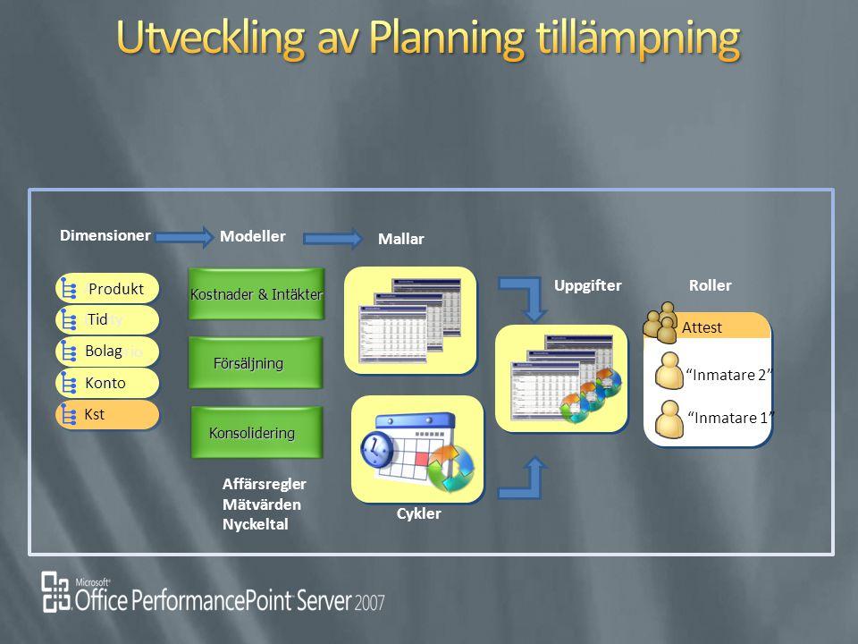 Utveckling av Planning tillämpning