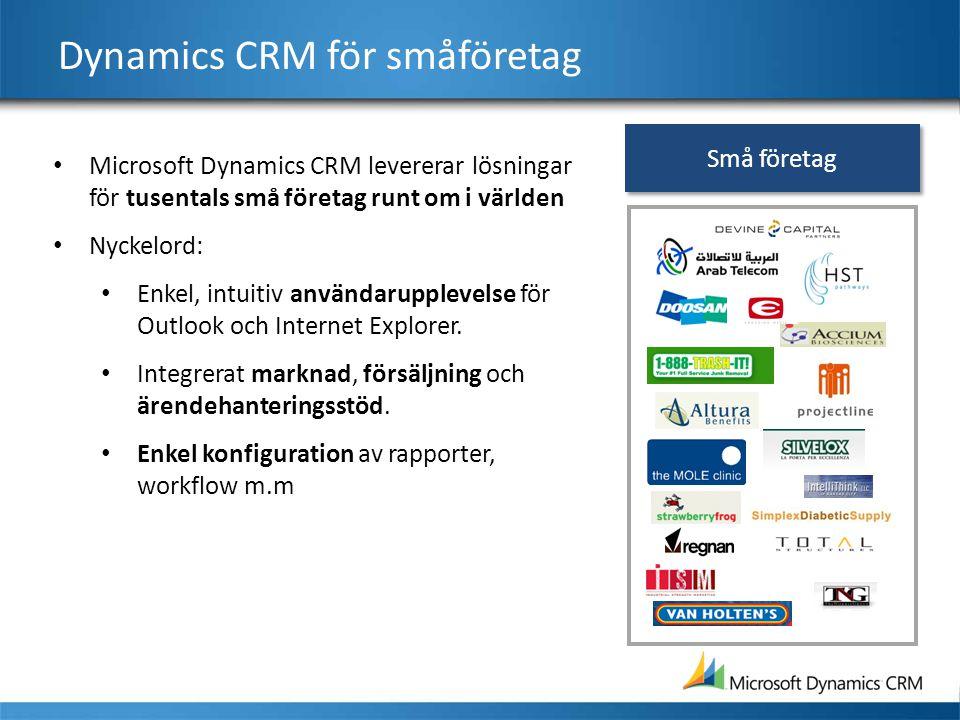 Dynamics CRM för småföretag