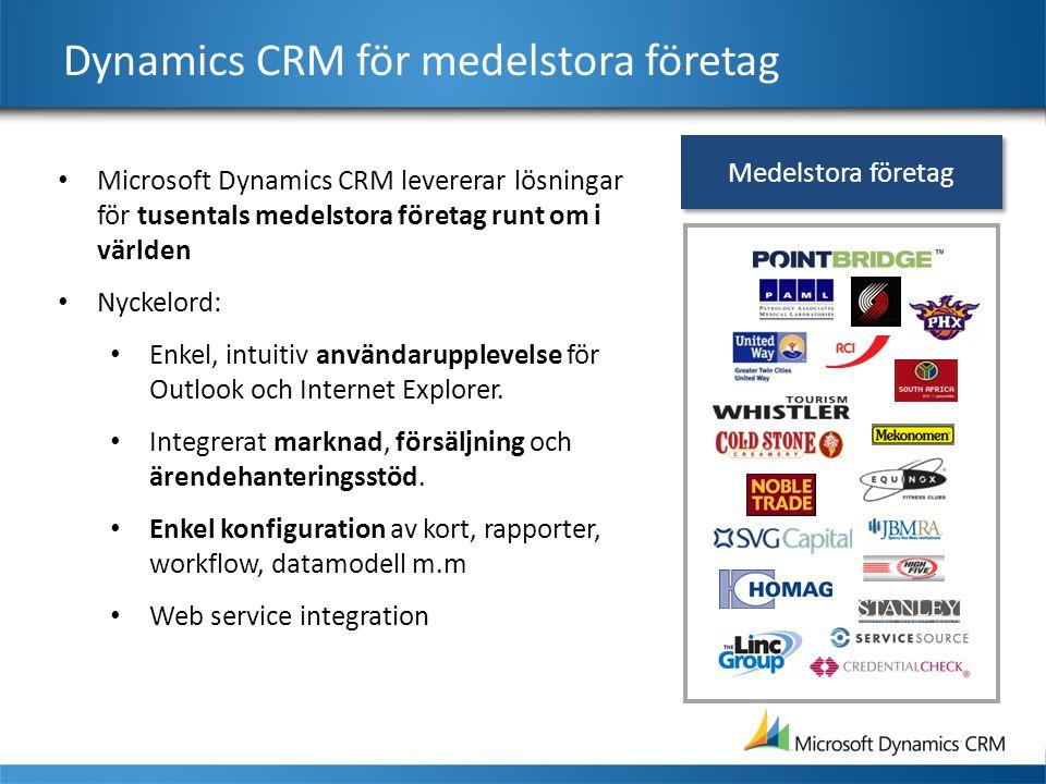 Dynamics CRM för medelstora företag