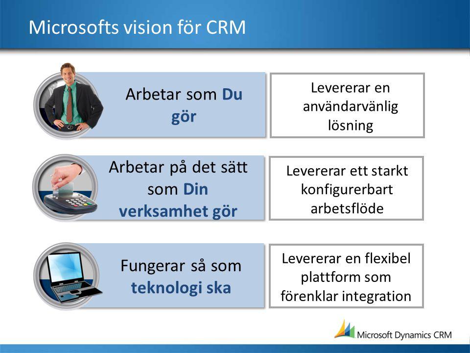 Microsofts vision för CRM
