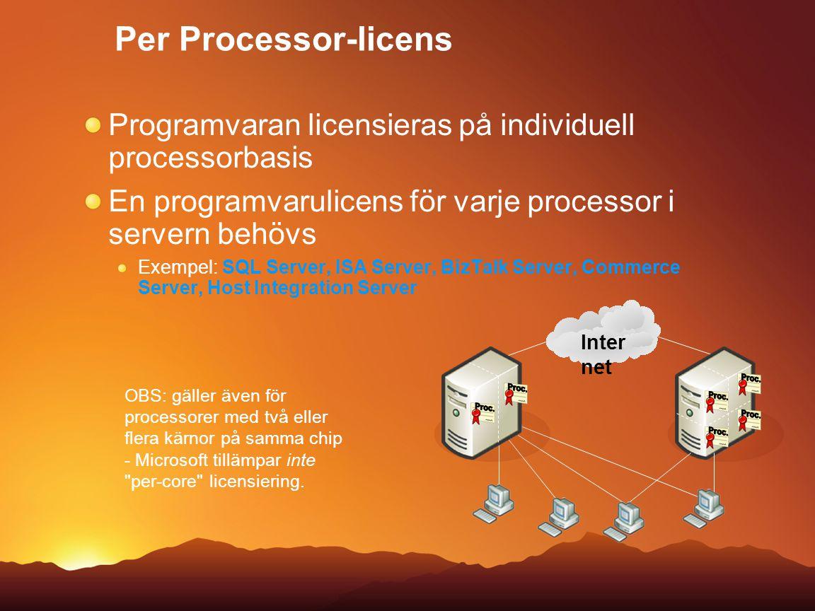 Per Processor-licens Proc.