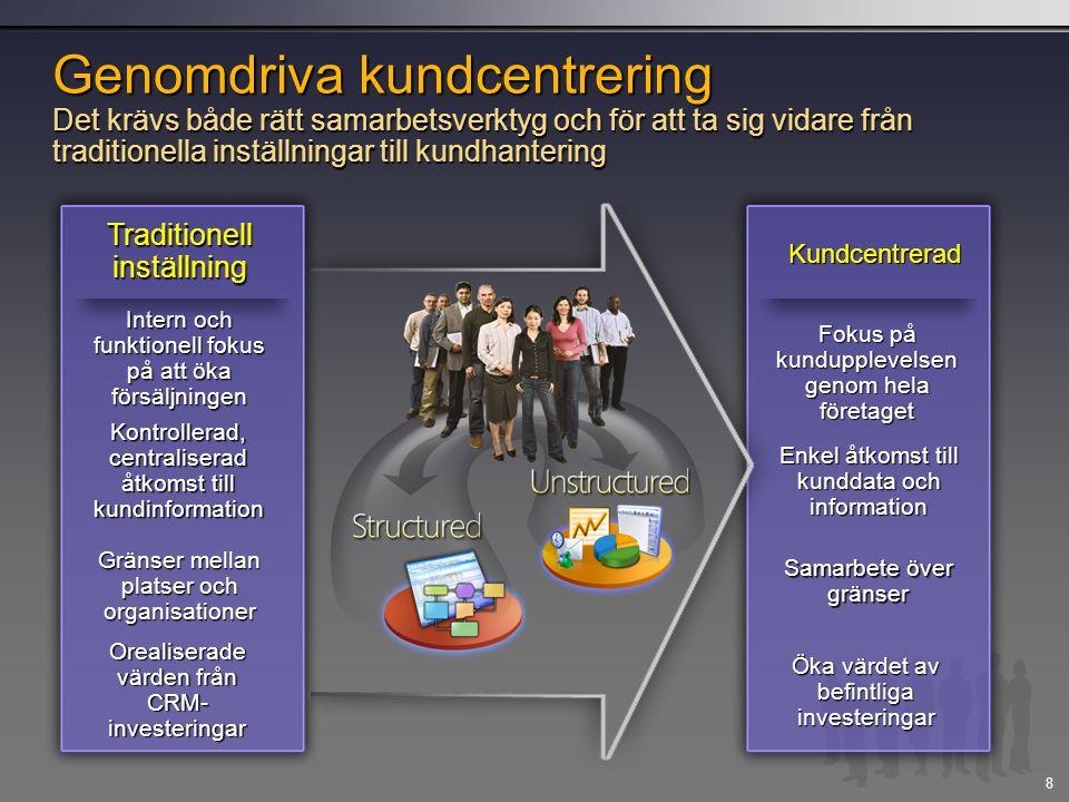 Genomdriva kundcentrering Det krävs både rätt samarbetsverktyg och för att ta sig vidare från traditionella inställningar till kundhantering