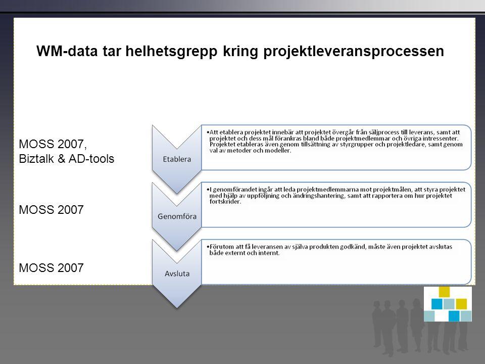 WM-data tar helhetsgrepp kring projektleveransprocessen