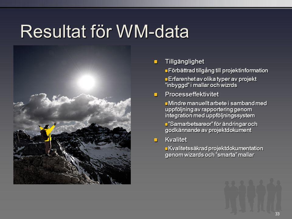 Resultat för WM-data Tillgänglighet Processeffektivitet Kvalitet