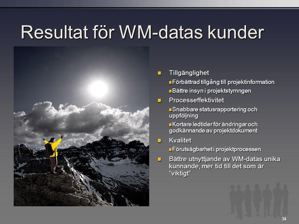 Resultat för WM-datas kunder