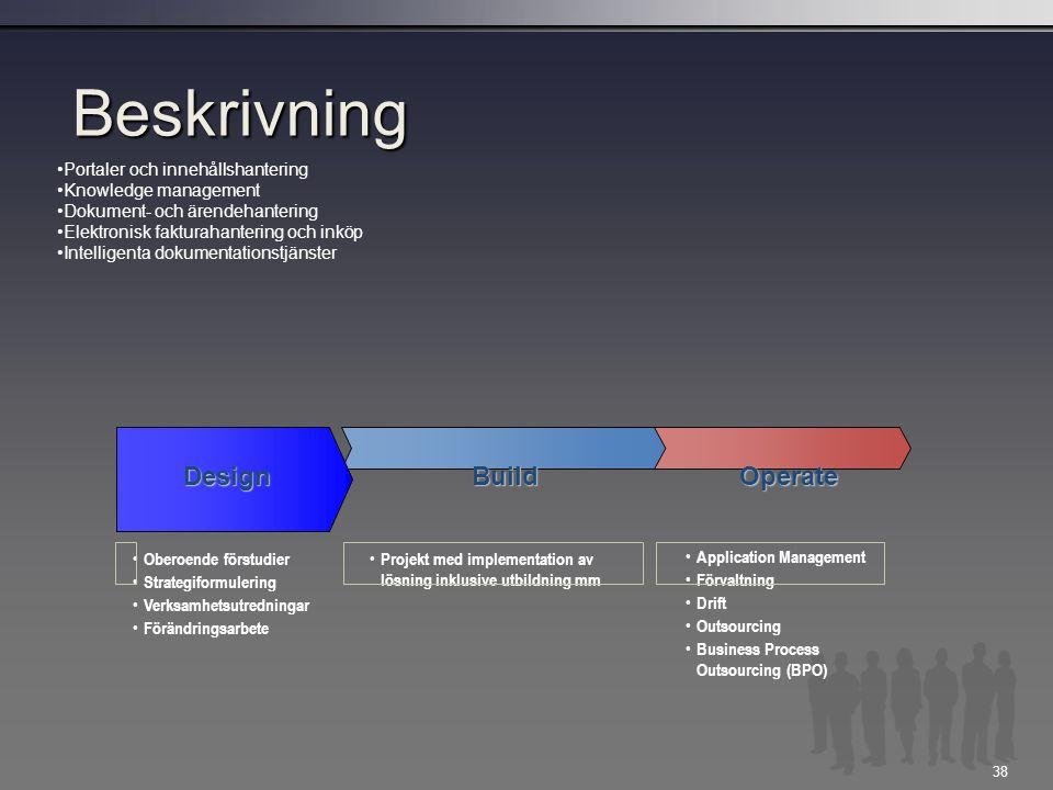 Beskrivning Design Build Operate Portaler och innehållshantering
