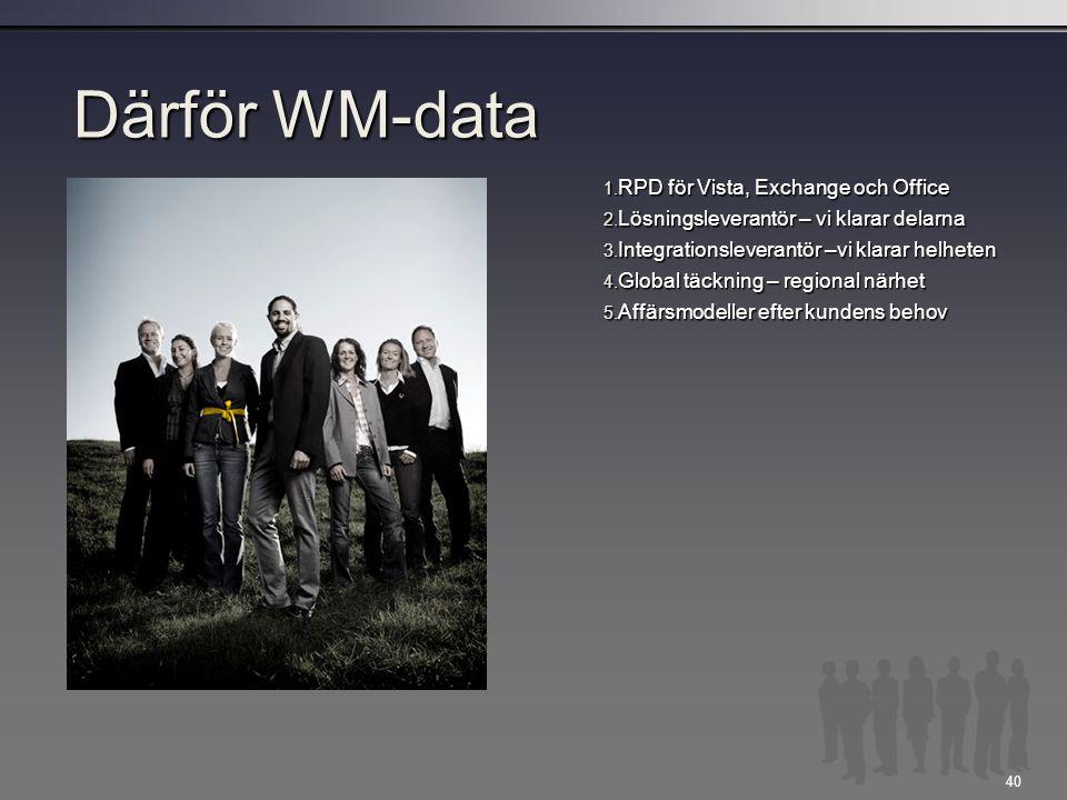 Därför WM-data RPD för Vista, Exchange och Office