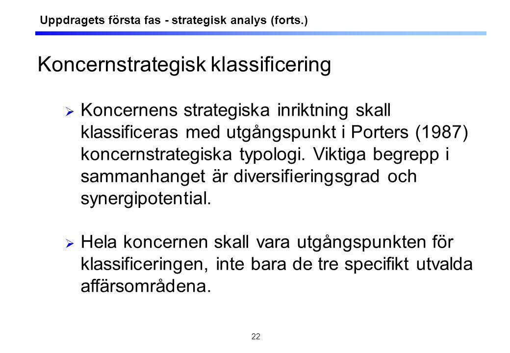 Affärsstrategisk klassificering