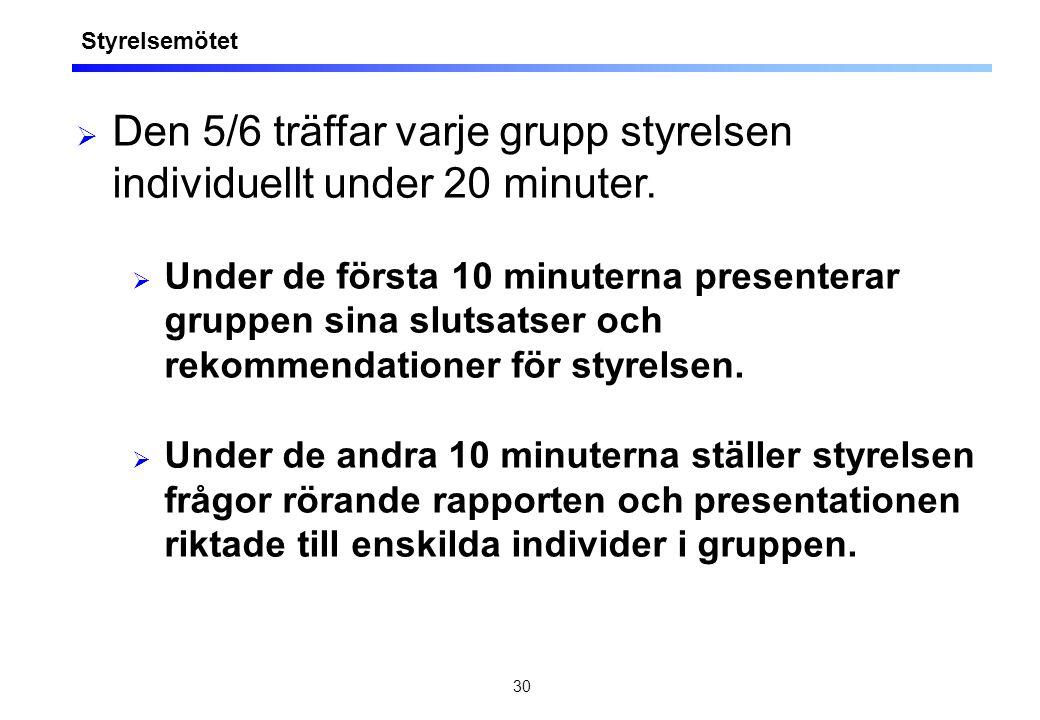 Grupp A har Electrolux som företag och Per Åman som handledare.