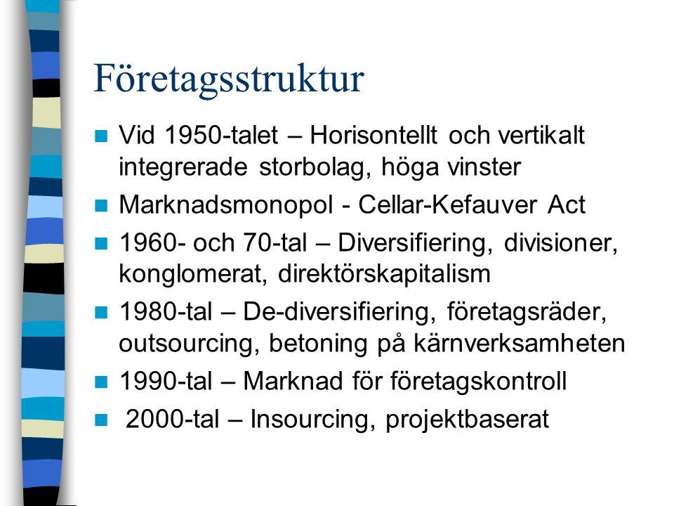 Företagsstruktur Vid 1950-talet – Horisontellt och vertikalt integrerade storbolag, höga vinster. Marknadsmonopol - Cellar-Kefauver Act.