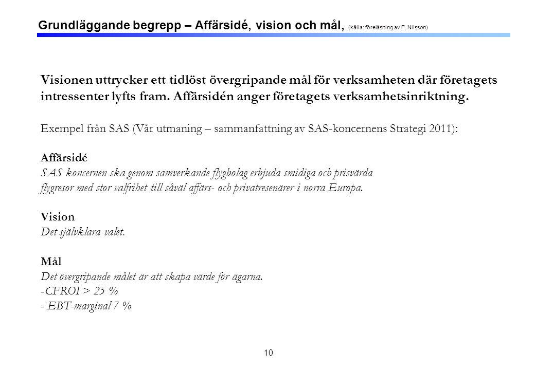 Från affärsidé till ekonomisk styrning, Källa: Olve & Samuelson, 2008, Controllerhandboken, s. 655.