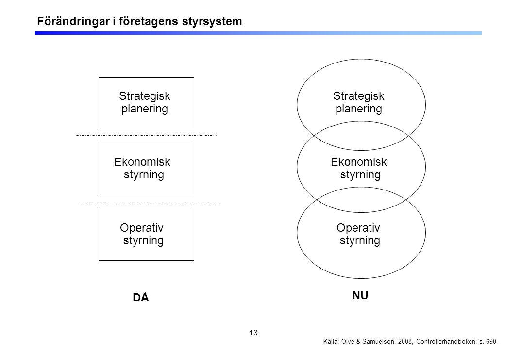 Organisationens planerings- och uppföljningssystem