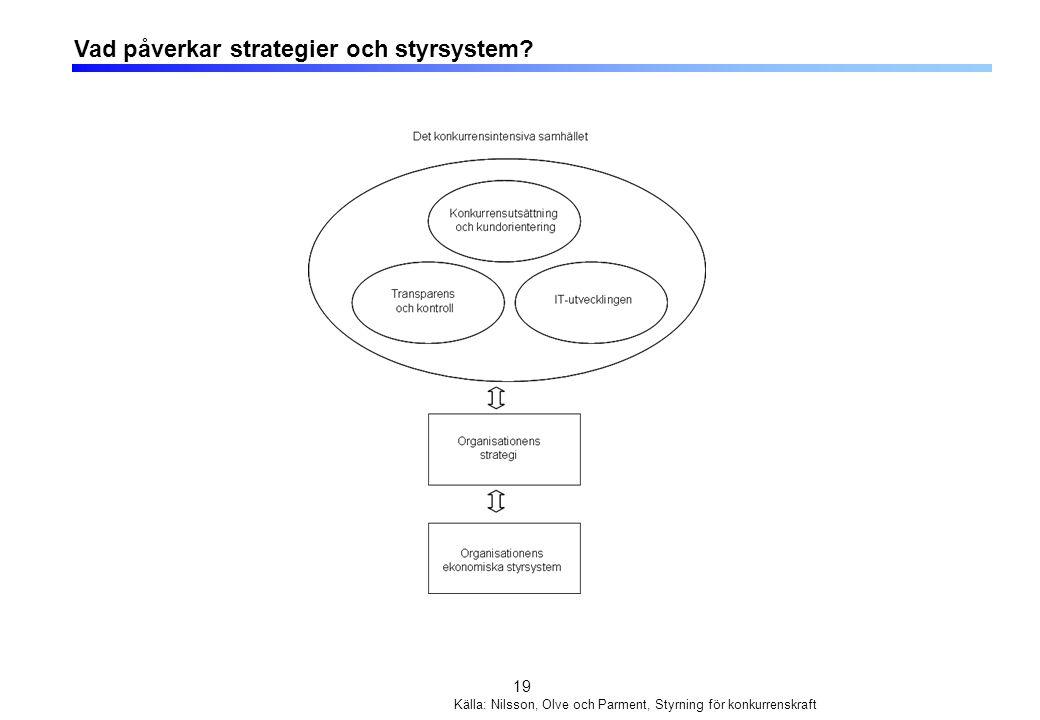 Integrerad styrning – ett exempel, Källa: Olve & Samuelsson, 2008, Controllerhandboken, s.