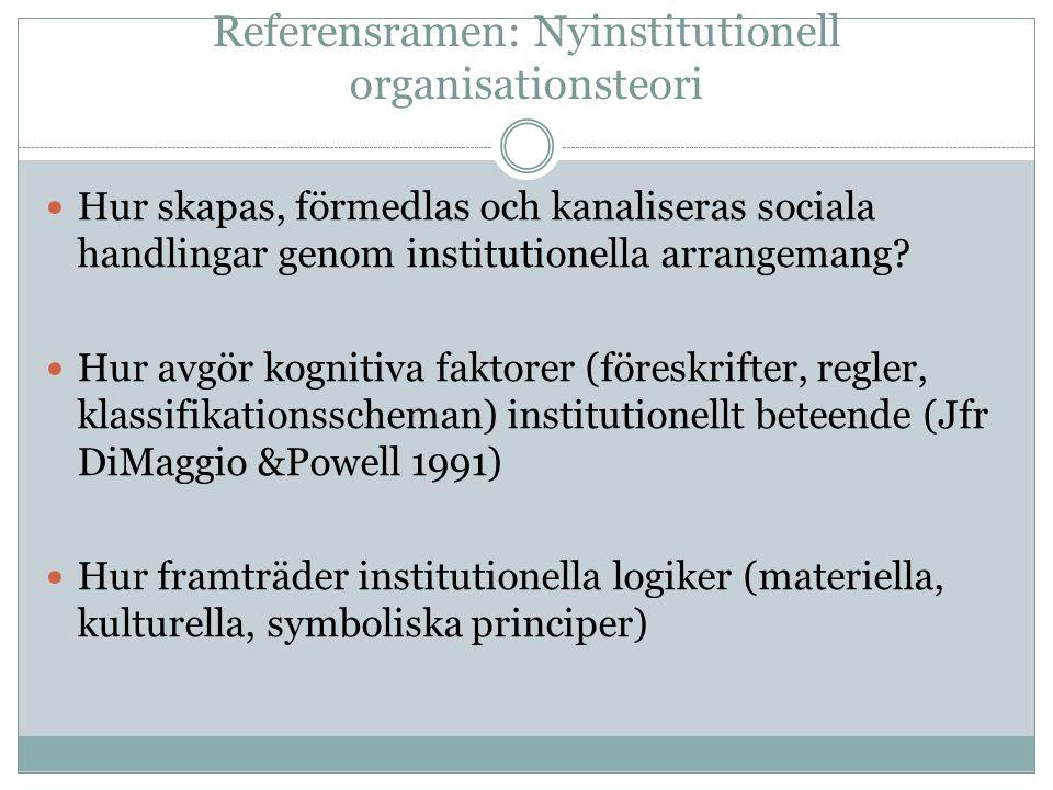 Referensramen: Nyinstitutionell organisationsteori