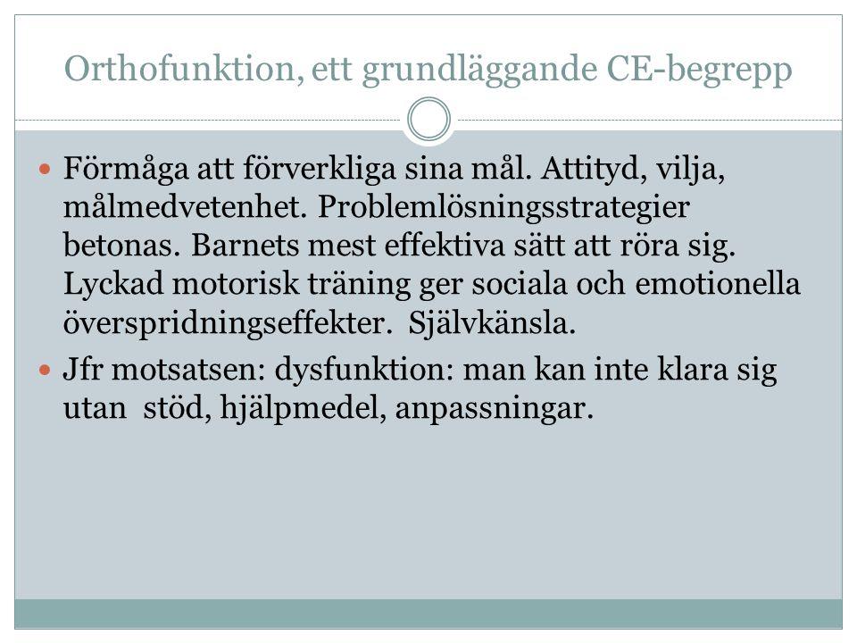 Orthofunktion, ett grundläggande CE-begrepp