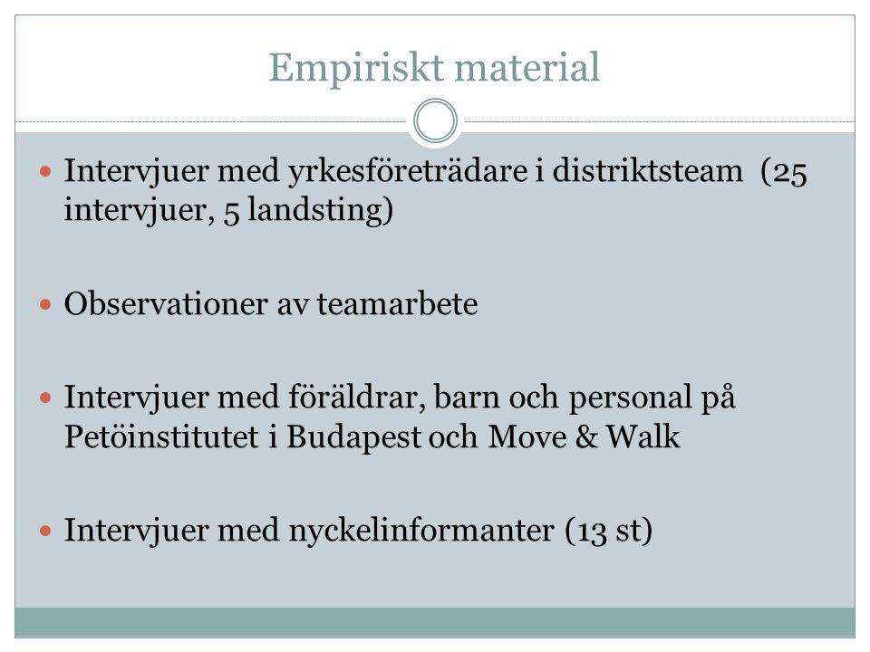 Empiriskt material Intervjuer med yrkesföreträdare i distriktsteam (25 intervjuer, 5 landsting) Observationer av teamarbete.