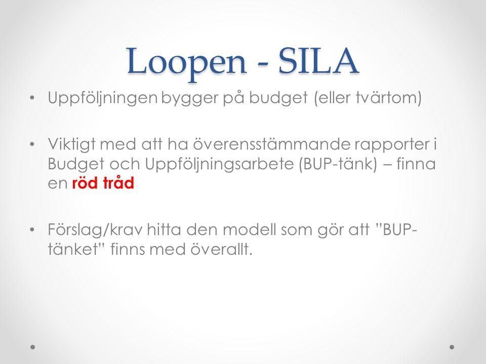 Loopen - SILA Uppföljningen bygger på budget (eller tvärtom)