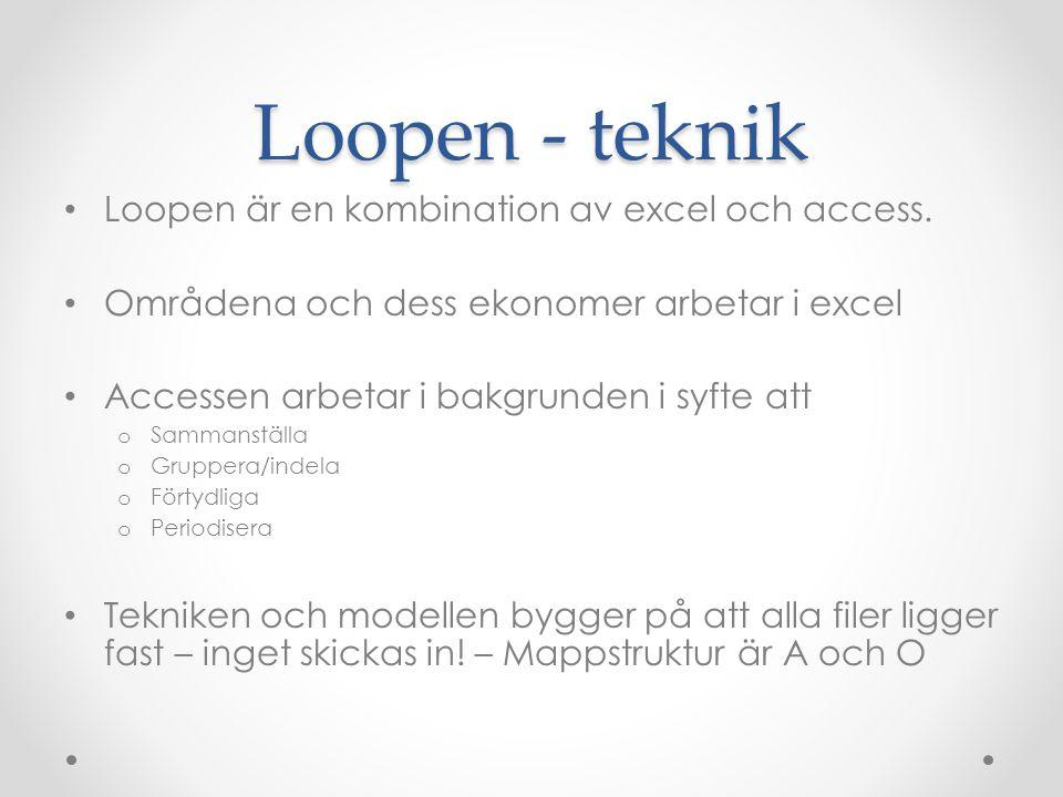 Loopen - teknik Loopen är en kombination av excel och access.