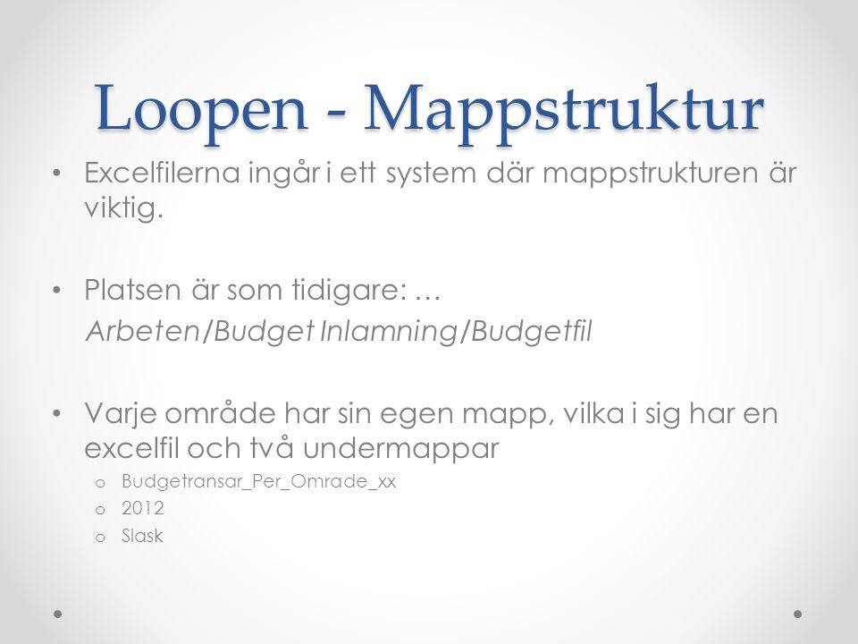 Loopen - Mappstruktur Excelfilerna ingår i ett system där mappstrukturen är viktig. Platsen är som tidigare: …