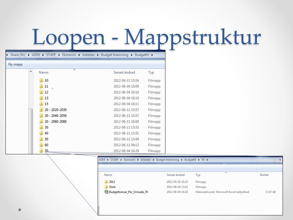 Loopen - Mappstruktur