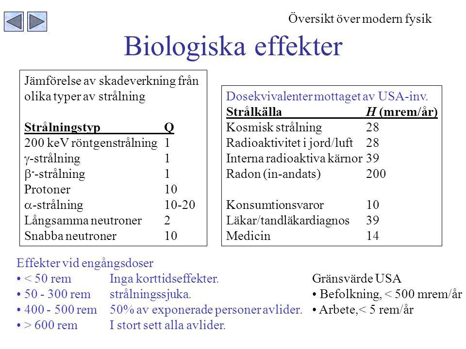 Biologiska effekter Översikt över modern fysik