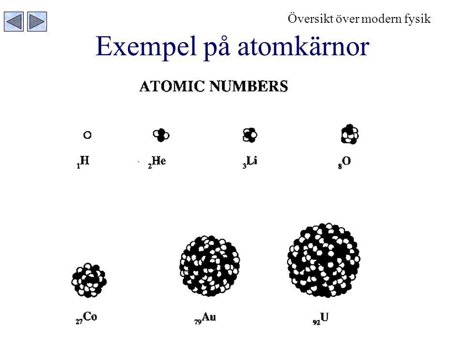 Översikt över modern fysik