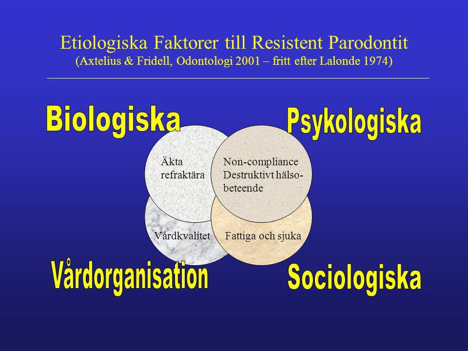 Biologiska Psykologiska Vårdorganisation Sociologiska