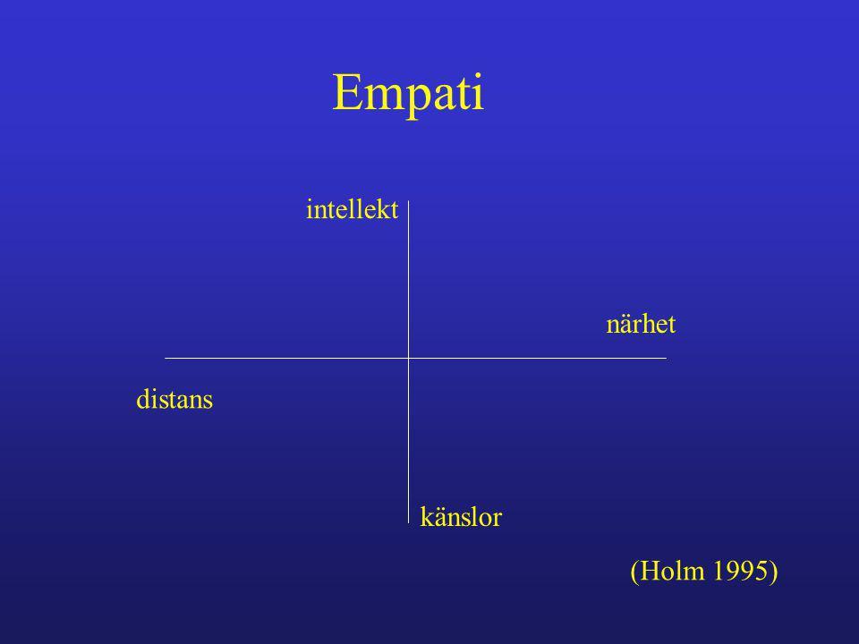 Empati intellekt närhet distans känslor (Holm 1995)