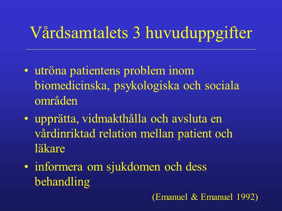 Vårdsamtalets 3 huvuduppgifter