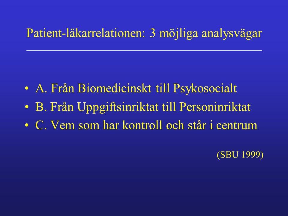Patient-läkarrelationen: 3 möjliga analysvägar