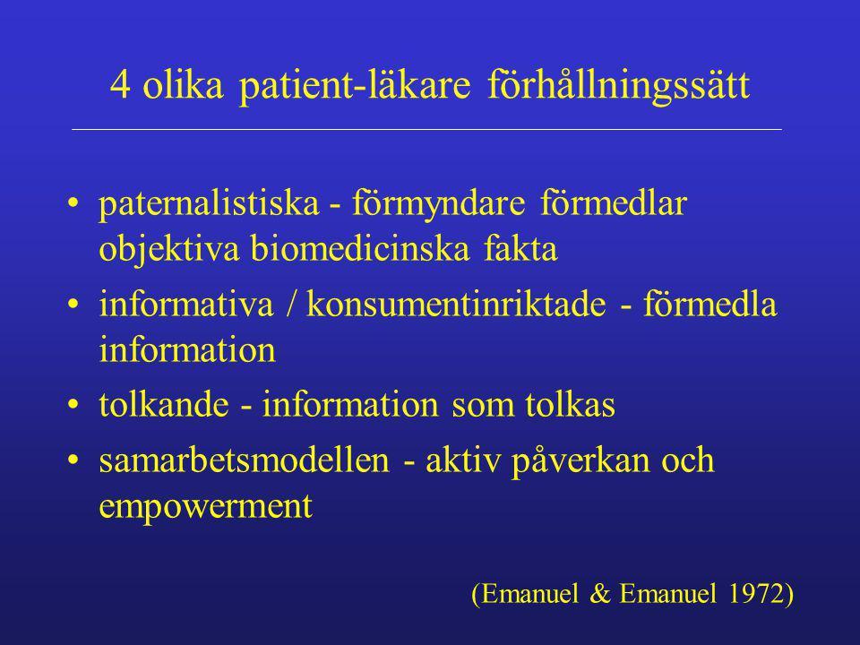 4 olika patient-läkare förhållningssätt