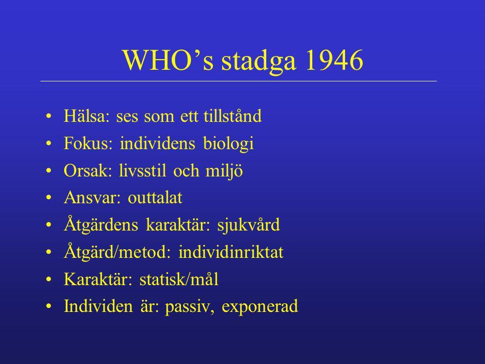 WHO's stadga 1946 Hälsa: ses som ett tillstånd