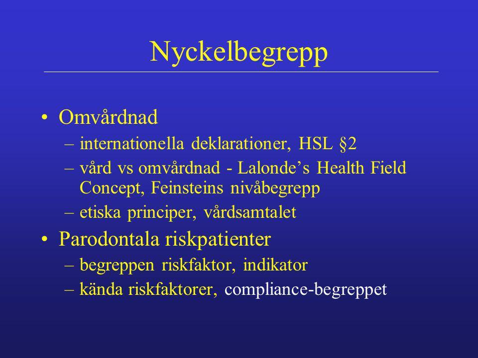 Nyckelbegrepp Omvårdnad Parodontala riskpatienter