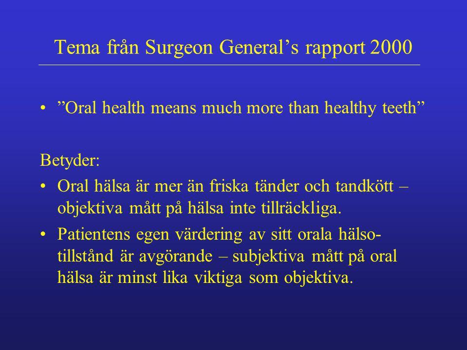 Tema från Surgeon General's rapport 2000
