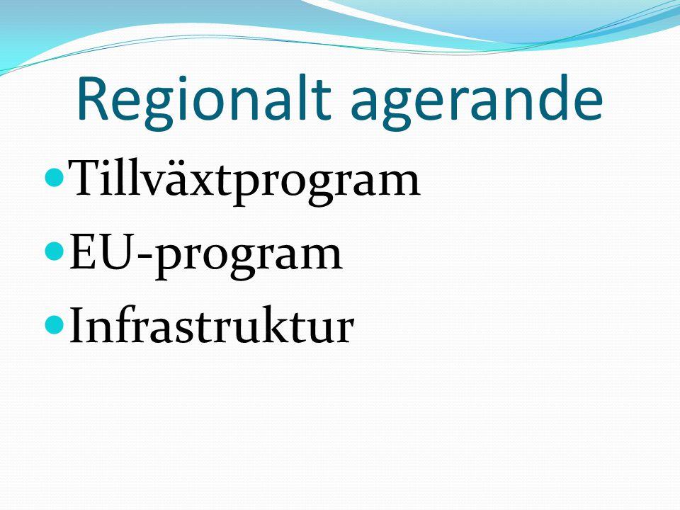Regionalt agerande Tillväxtprogram EU-program Infrastruktur