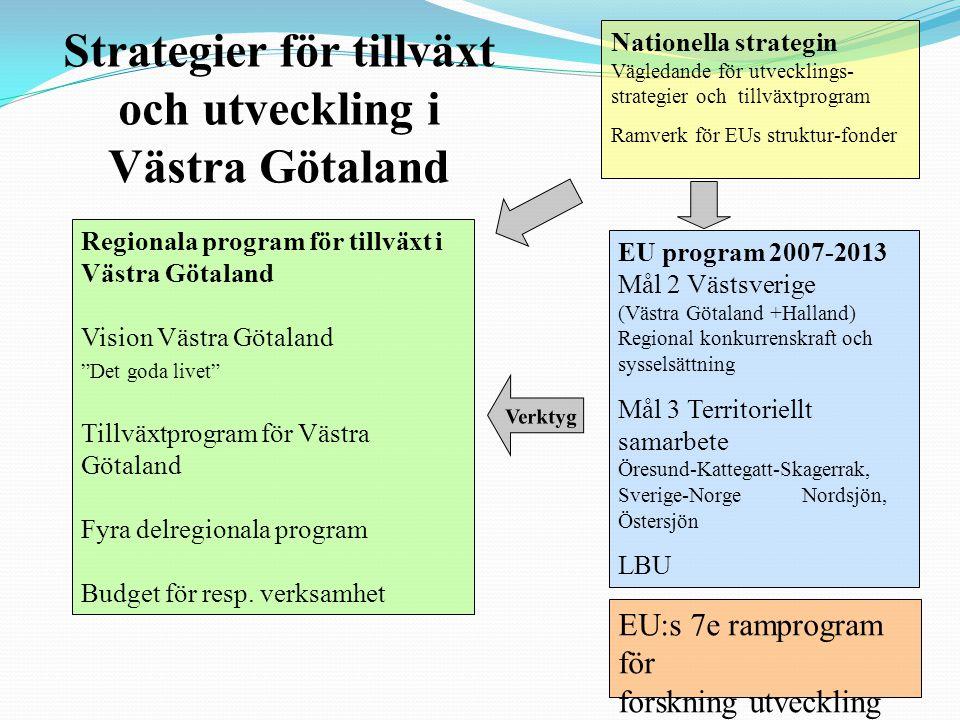Strategier för tillväxt och utveckling i Västra Götaland