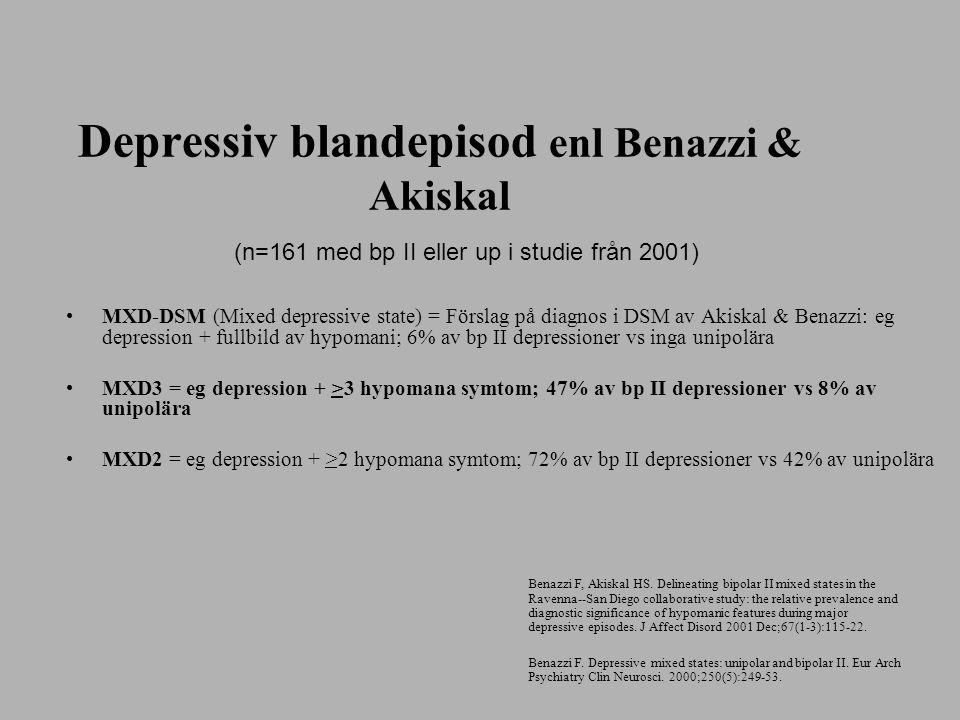 Depressiv blandepisod enl Benazzi & Akiskal
