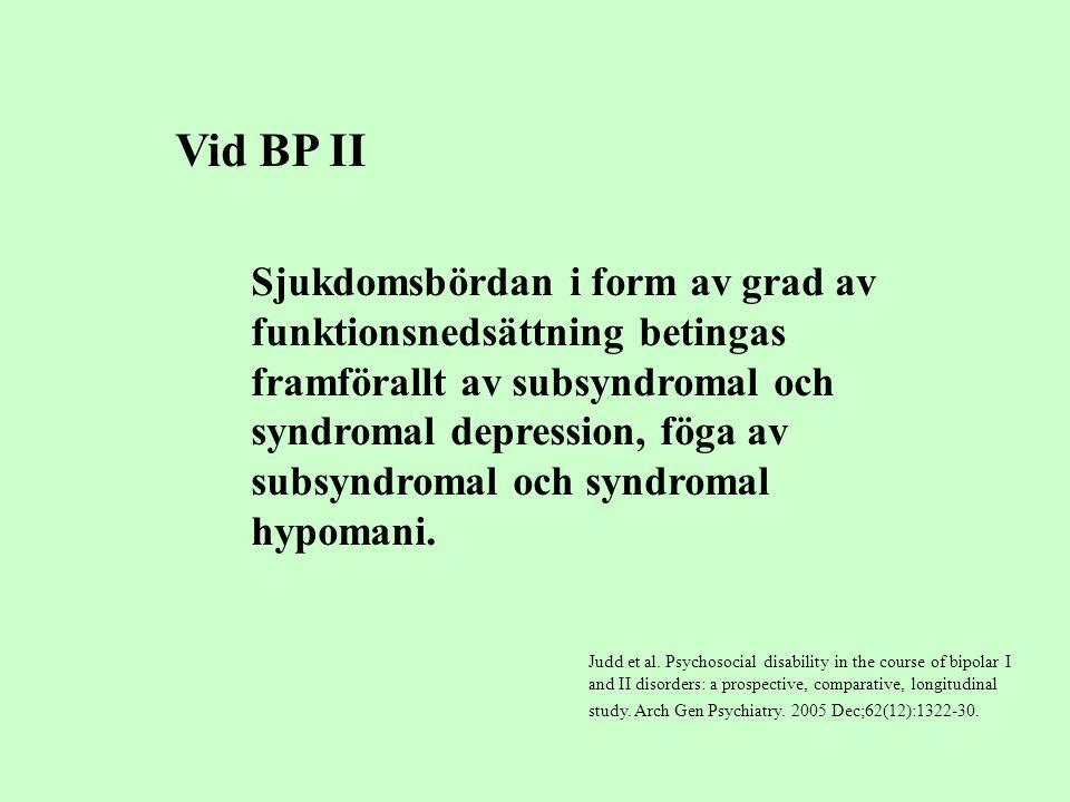 Vid BP II