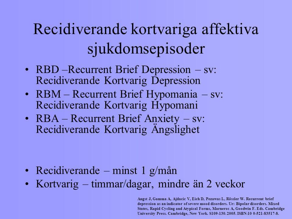 Recidiverande kortvariga affektiva sjukdomsepisoder