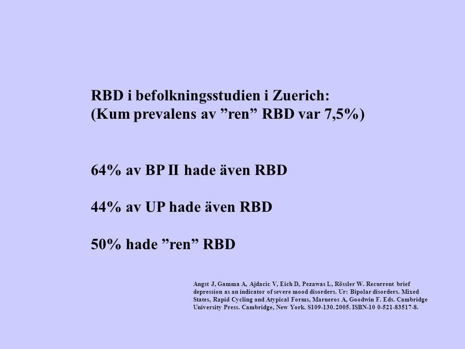 RBD i befolkningsstudien i Zuerich: