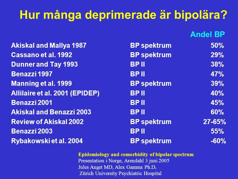 Hur många deprimerade är bipolära