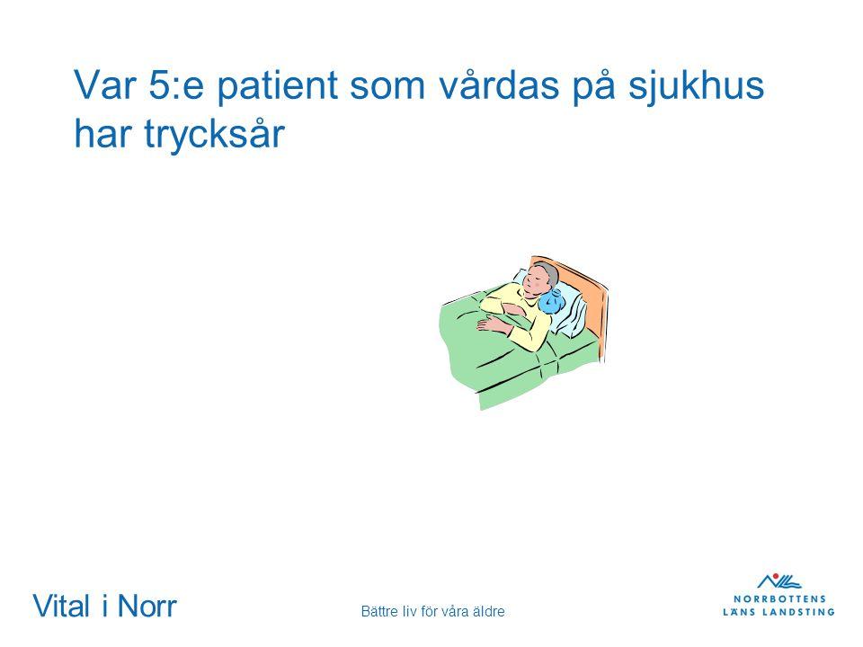 Var 5:e patient som vårdas på sjukhus har trycksår