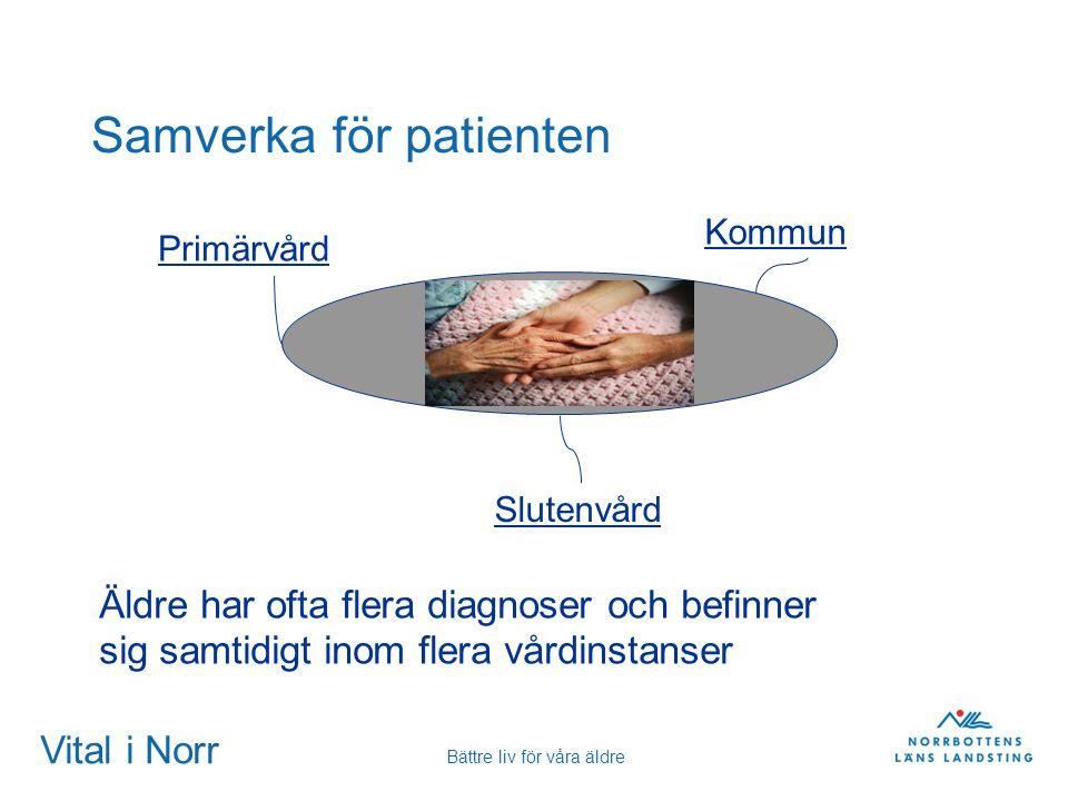 Samverka för patienten